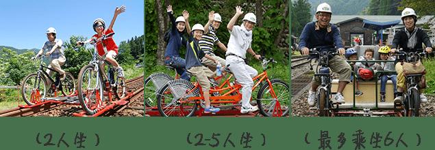 鐵道登山單車